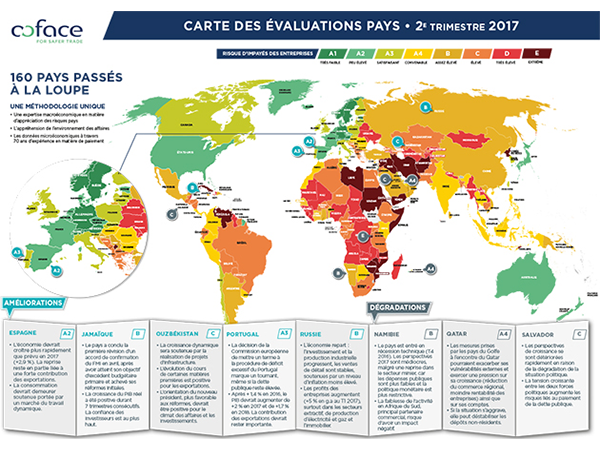CARTE DES EVALUATIONS PAYS