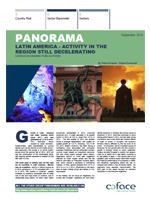 mini panorama Amérique LAtine Coface Septembre 2015